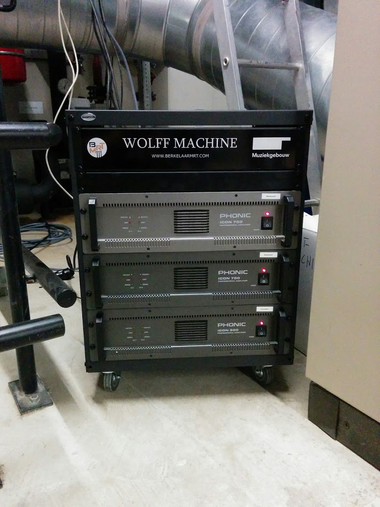 Wolff Generator